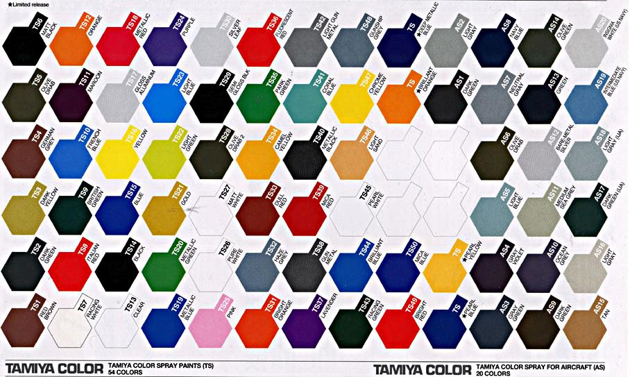 Tamiya Metallic Red Paint Spray TS-18 | Bandai gundam ...