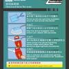 [Da Lin] Water Decal for Gunmetal Grey Caution Warning Sign - General Purpose
